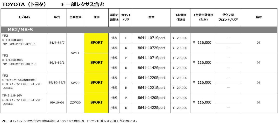 Sport Front Shock for Toyota MR2 8641-1220Sport Koni