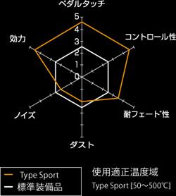 Thomas graf forex